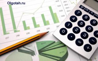 Правила оформления инвестиционного налогового вычета